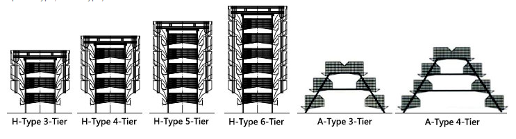 layer chicken cage type