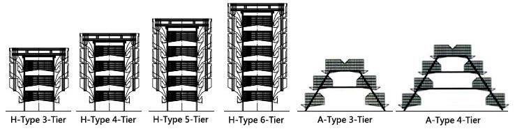 layer chicken cage types